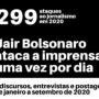 Em nove meses, Bolsonaro cometeu 299 ataques a jornalistas